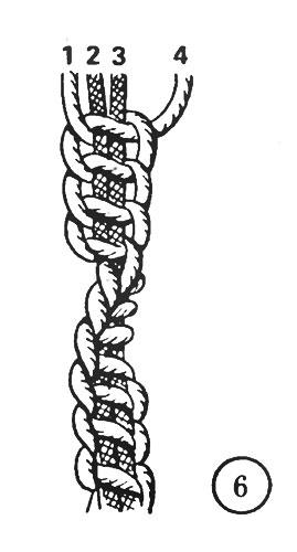Рис. 6. Левосторонняя витая цепочка