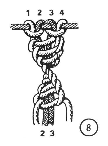 Рис. 8. Правосторонняя витая цепочка