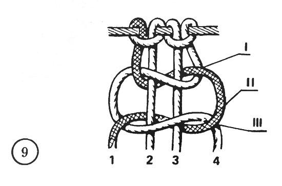 Квадратный (двойной плоский) узел