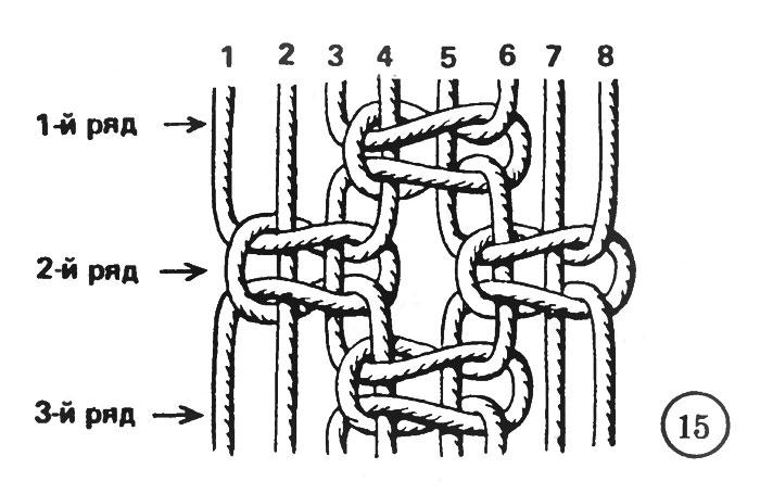 Рис. 15. Квадратные узлы, связанные в шахматном порядке, назовем шахматкой