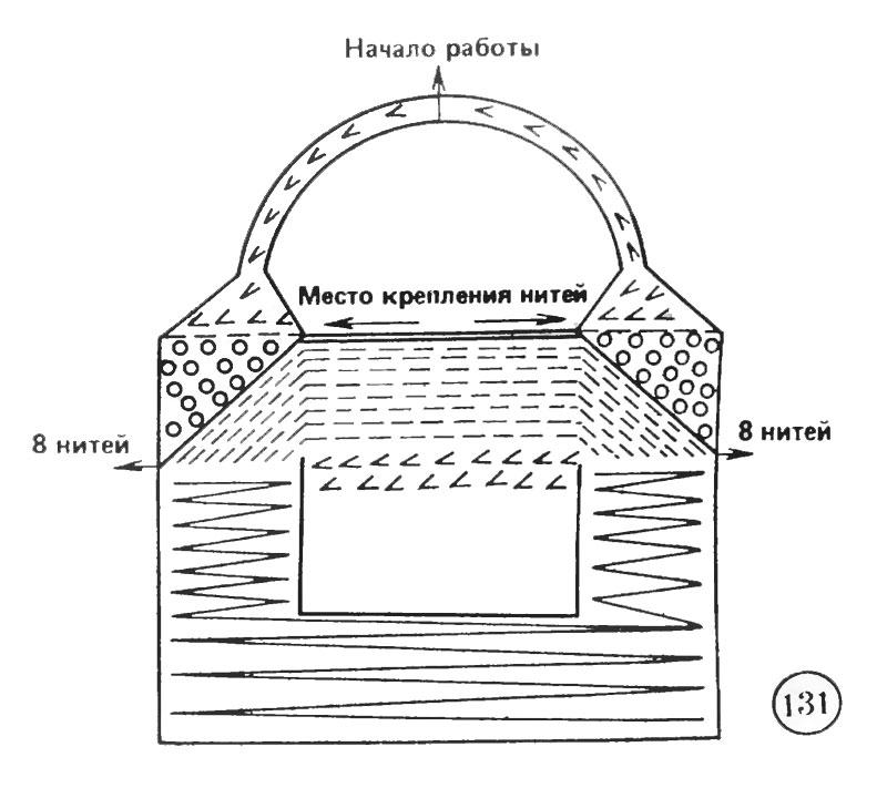 Сумки из макраме