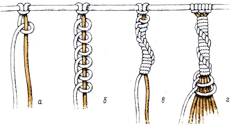 Рис. 24. Выполнение левого петельного узла способом 1 и цепочки из этих узлов