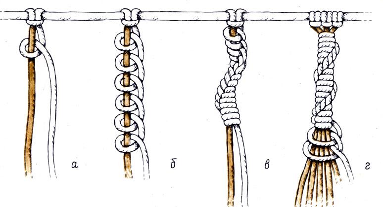 Рис. 26. Выполнение правого петельного узла способом 1 и цепочки из этих узлов