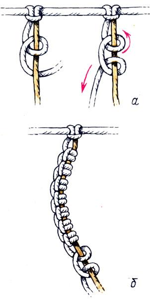 Рис. 28. Выполнение левого узла 'фриволите' и цепочка из этих узлов
