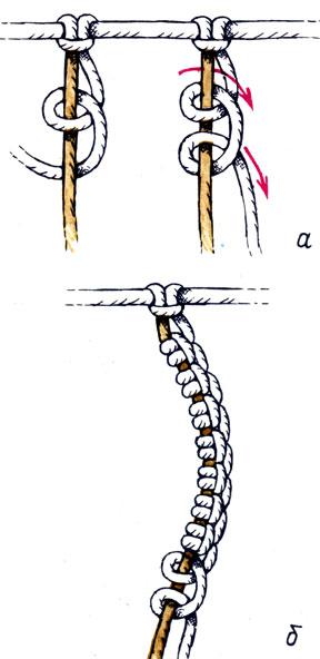 Рис. 29. Выполнение правого узла 'фриволите' и цепочка из этих узлов
