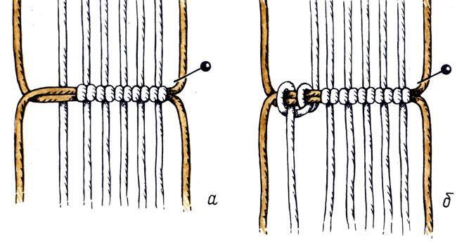 Рис. 31. Горизонтальная брида на сдвоенной узелковой нити