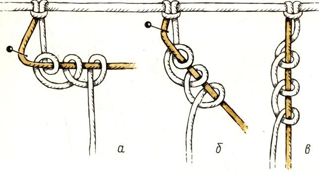 Рис. 40. Тройной репсовый узел