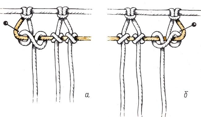 Рис. 43. Завязывание пионерского узла слева направо (а) и справа налево (б)