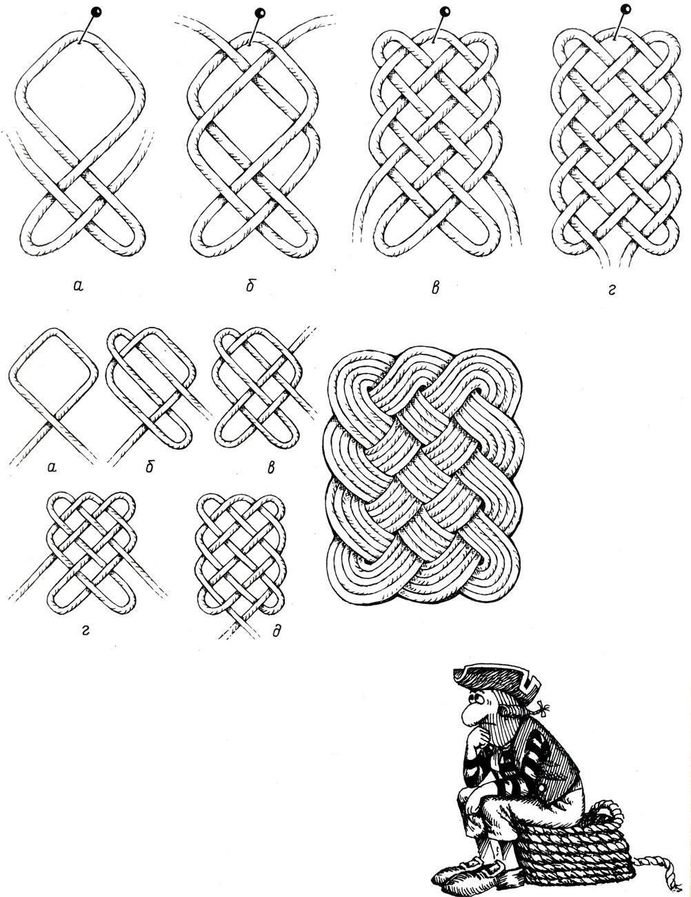 Коврик из веревки схема 196