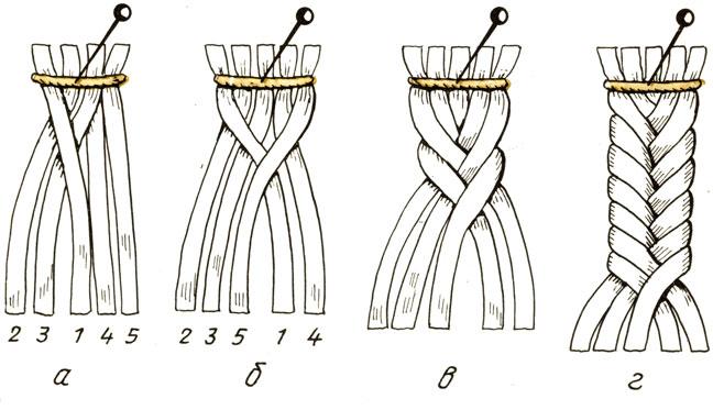 Косички на 5 плетений