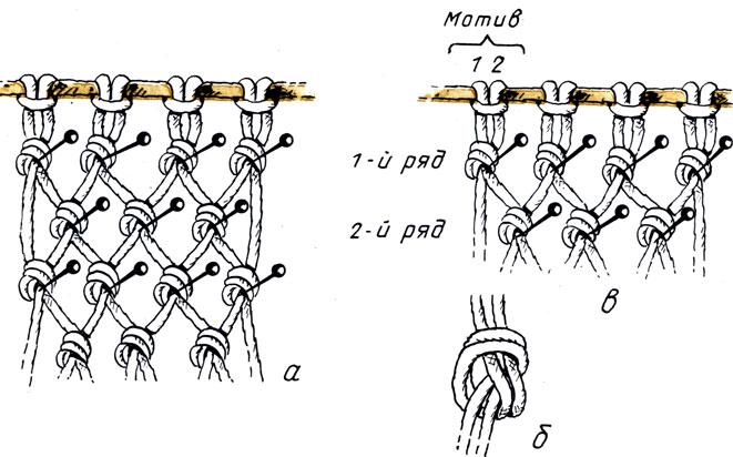 Сетка из простых узлов и схема
