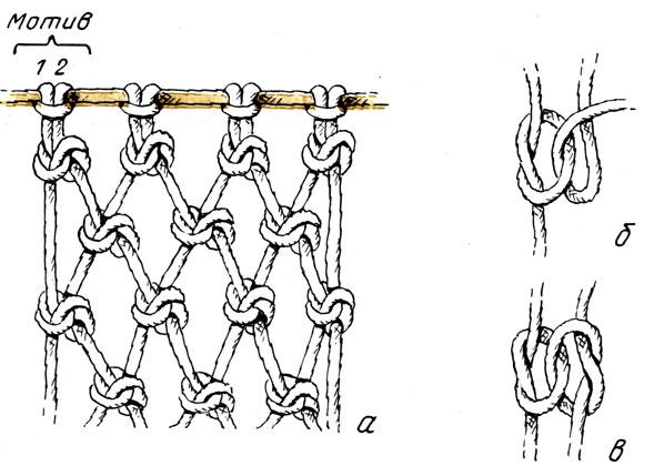 узлов и схема ее плетения