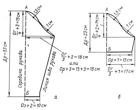 Выкройка плеч для вязания 163