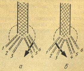 Оплетки схема плетения